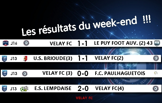 LES RESULTATS DU WEEK-END - 10 mars 2019 !!!