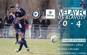 WEEK END MITIGE POUR LE VELAY F.C.